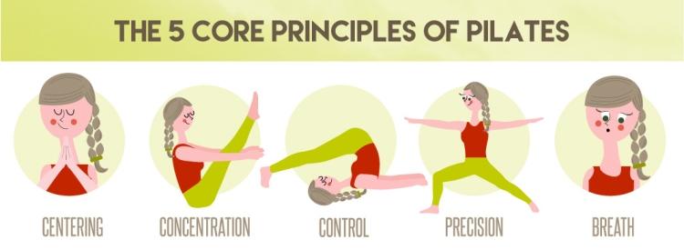 busting-pilates-myths-002